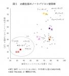 data200108-chart01.jpg