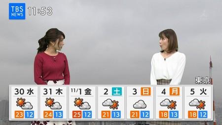久保井朝美の画像030