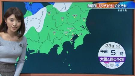 久保井朝美の画像051
