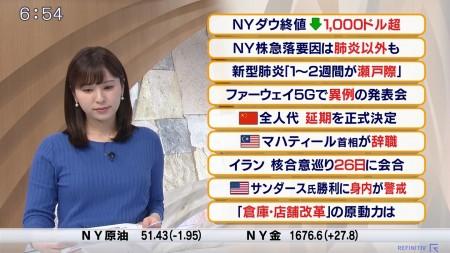 角谷暁子アナの画像057