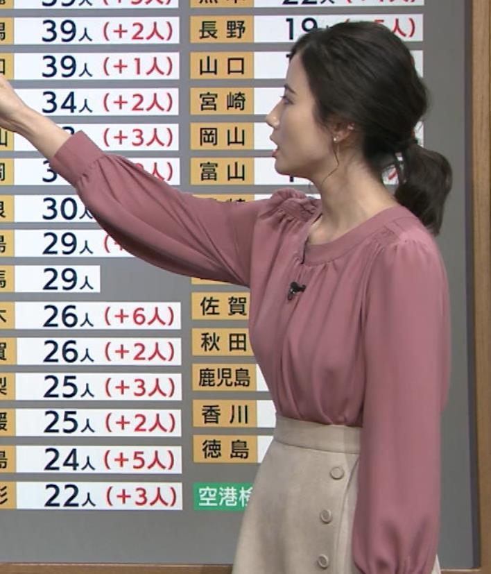 森川夕貴アナ 巨乳を隠さなくなってエロさMAXキャプ・エロ画像12