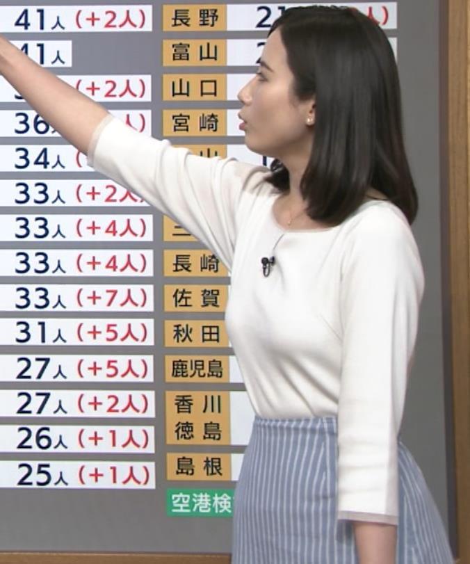 森川夕貴アナ 巨乳を隠さなくなってエロさMAXキャプ・エロ画像15