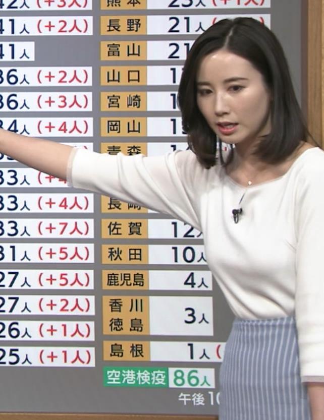 森川夕貴アナ 巨乳を隠さなくなってエロさMAXキャプ・エロ画像16