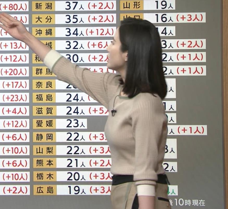 森川夕貴アナ 巨乳を隠さなくなってエロさMAXキャプ・エロ画像6
