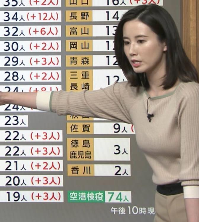 森川夕貴アナ 巨乳を隠さなくなってエロさMAXキャプ・エロ画像8
