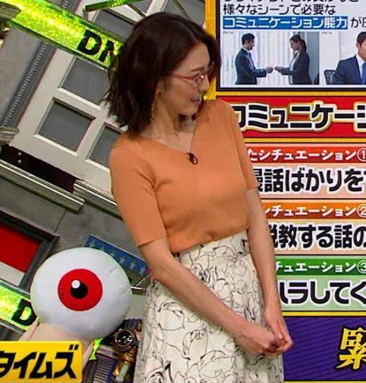 小澤陽子アナ 半袖ニットキャプ画像(エロ・アイコラ画像)